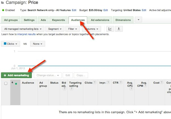 Search remarketing. Reklāma interneta. Google reklāma