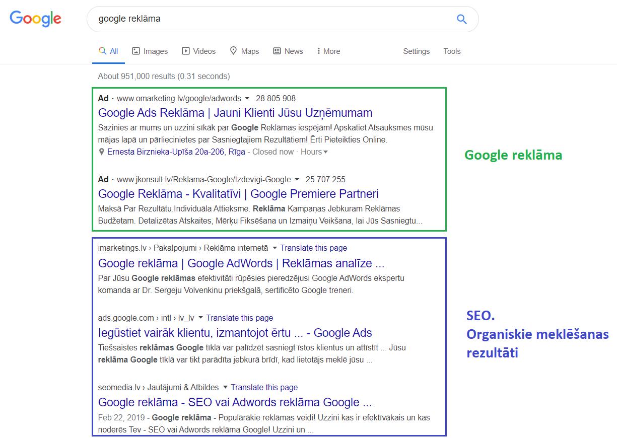 Google reklāma un mājaslapas SEO optimizācija