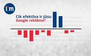 Google Reklamas Ikceturkšņa Audits