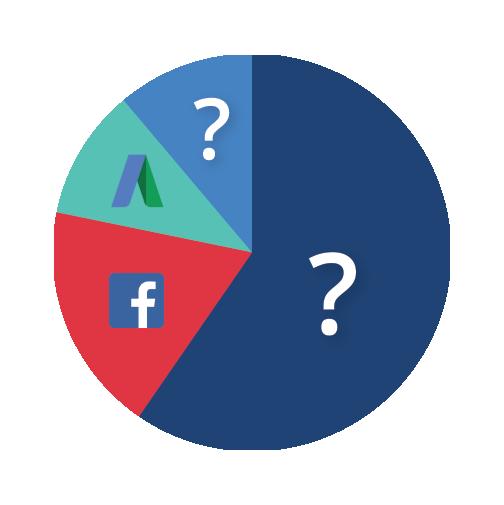 Reklāmas analīze. Google analytics