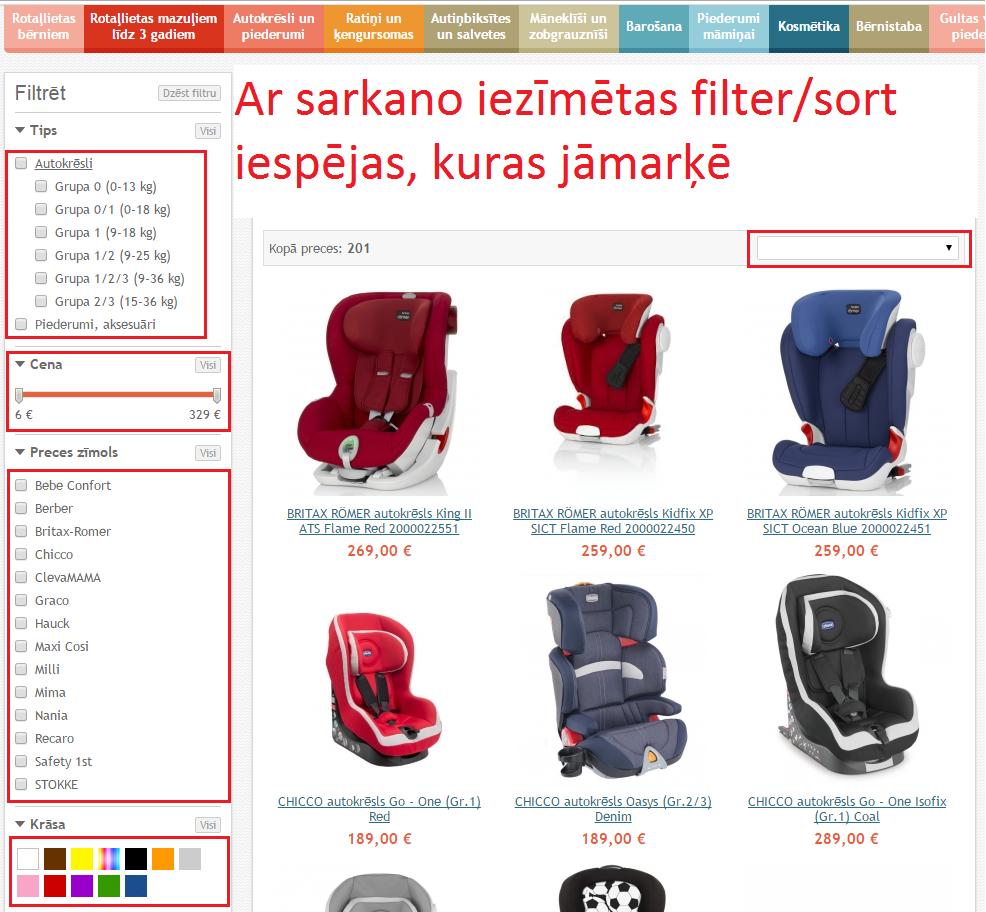 Mājas lapas marķēšana