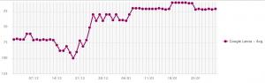 Mājas lapas SEO optimizācija - satura mārketings