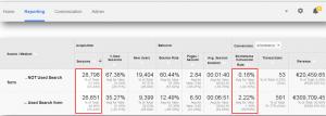 Mājas lapas sagatavošana pārdošanai (Conversion Rate Optimization)
