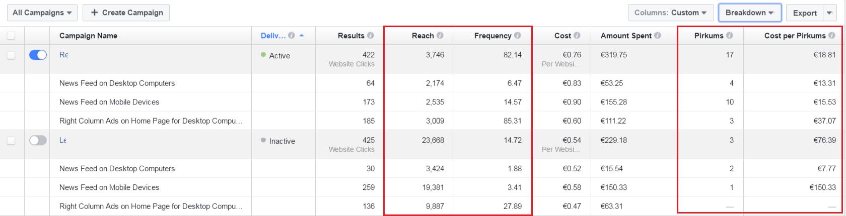 Facebook Conversion Tracking - Facebook reklāma