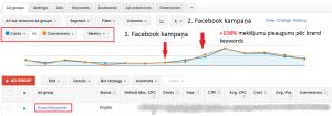 Facebook reklāmas efektivitāte