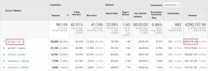 Google Analytics pielāgošana - mērķu izveidošana (Goals)